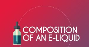 composition of an eliquid